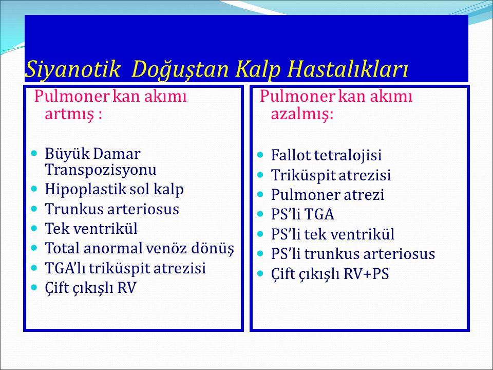 Siyanotik Doğuştan Kalp Hastalıkları Pulmoner kan akımı artmış : Büyük Damar Transpozisyonu Hipoplastik sol kalp Trunkus arteriosus Tek ventrikül Tota