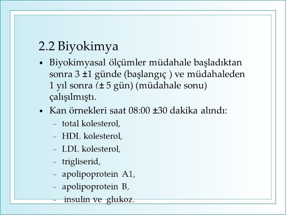 2.2 Biyokimya Biyokimyasal ölçümler müdahale başladıktan sonra 3 ±1 günde (başlangıç ) ve müdahaleden 1 yıl sonra (± 5 gün) (müdahale sonu) çalışılmış