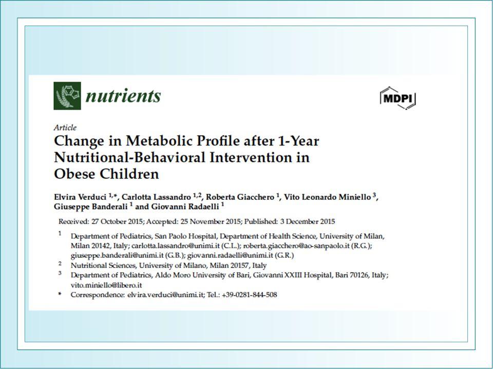 Bu çalışmada bel çevresinde anlamlı bir değişiklik izlenmemiş fakat triseps kalınlığı azalmıştı.