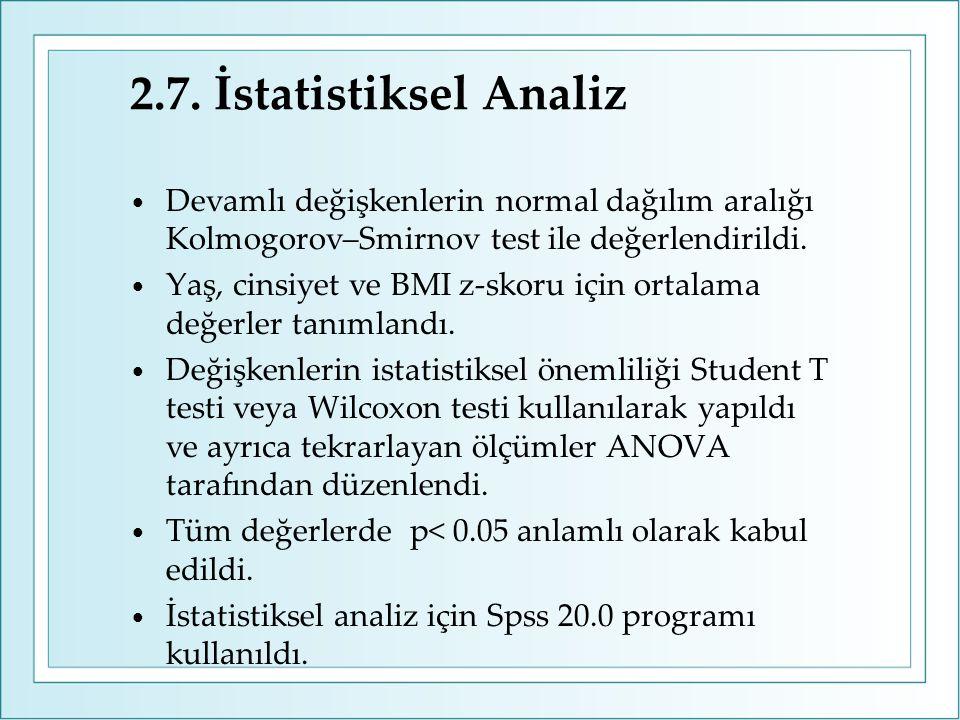 2.7. İstatistiksel Analiz Devamlı değişkenlerin normal dağılım aralığı Kolmogorov–Smirnov test ile değerlendirildi. Yaş, cinsiyet ve BMI z-skoru için