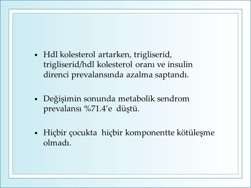 Hdl kolesterol artarken, trigliserid, trigliserid/hdl kolesterol oranı ve insulin direnci prevalansında azalma saptandı. Değişimin sonunda metabolik s