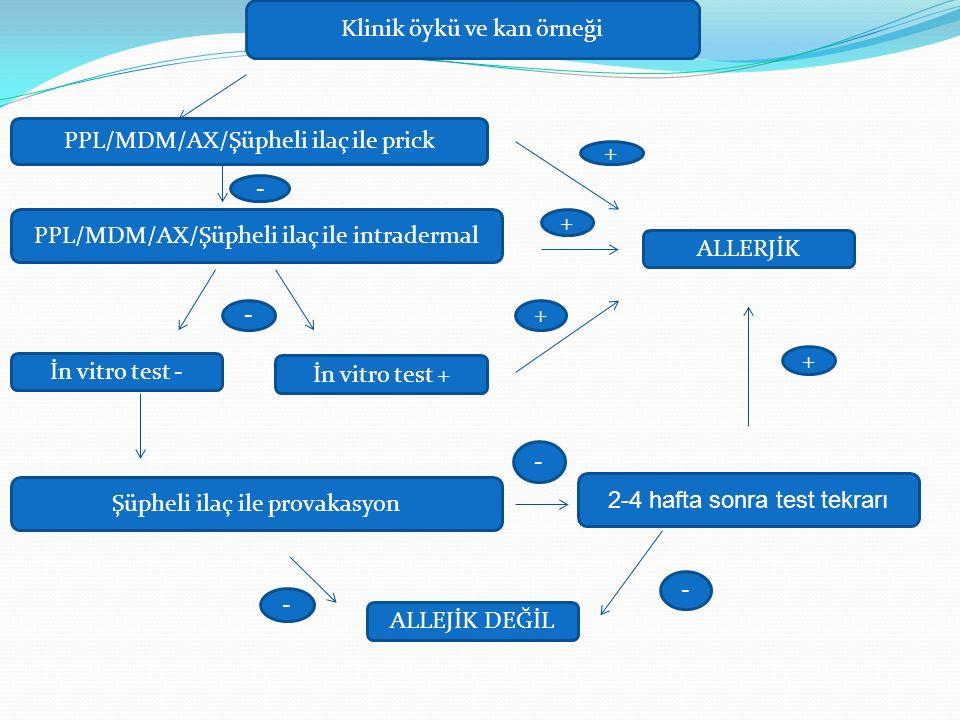 Klinik öykü ve kan örneği PPL/MDM/AX/Şüpheli ilaç ile prick PPL/MDM/AX/Şüpheli ilaç ile intradermal İn vitro test - İn vitro test + Şüpheli ilaç ile p