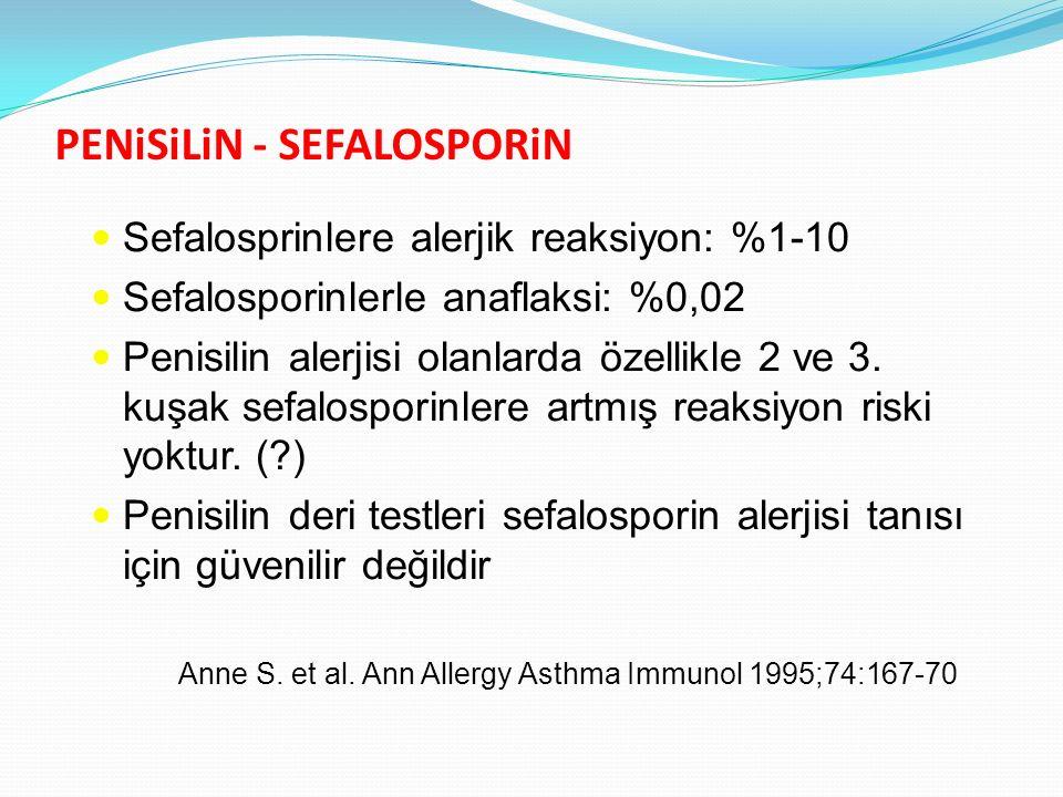 PENiSiLiN - SEFALOSPORiN Sefalosprinlere alerjik reaksiyon: %1-10 Sefalosporinlerle anaflaksi: %0,02 Penisilin alerjisi olanlarda özellikle 2 ve 3. ku