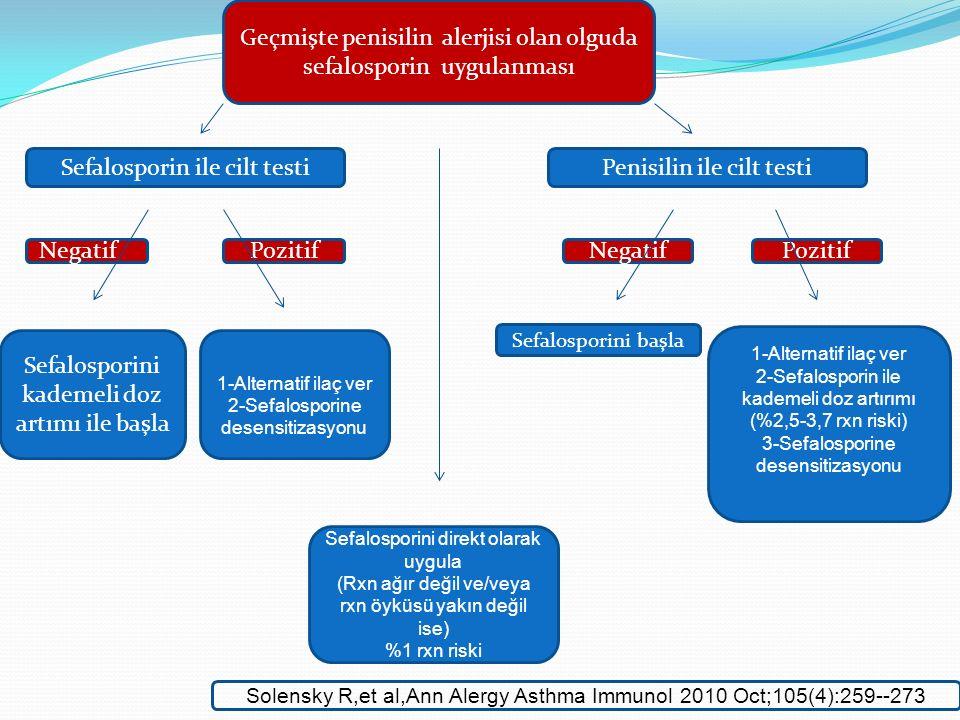 Geçmişte penisilin alerjisi olan olguda sefalosporin uygulanması Sefalosporin ile cilt testi NegatifPozitif Sefalosporini kademeli doz artımı ile başl