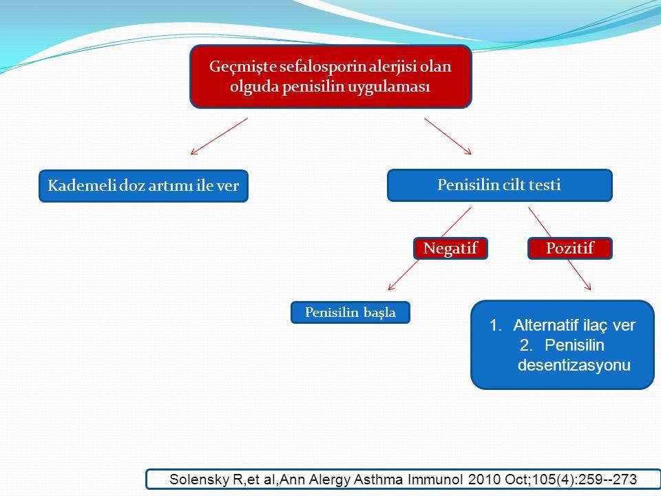 Geçmişte sefalosporin alerjisi olan olguda penisilin uygulaması Kademeli doz artımı ile ver Penisilin cilt testi NegatifPozitif Penisilin başla 1.Alte