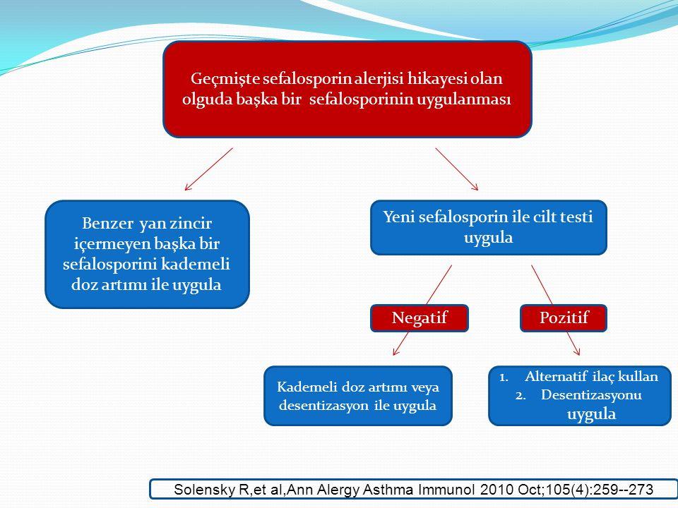 Solensky R,et al,Ann Alergy Asthma Immunol 2010 Oct;105(4):259--273 Geçmişte sefalosporin alerjisi hikayesi olan olguda başka bir sefalosporinin uygul