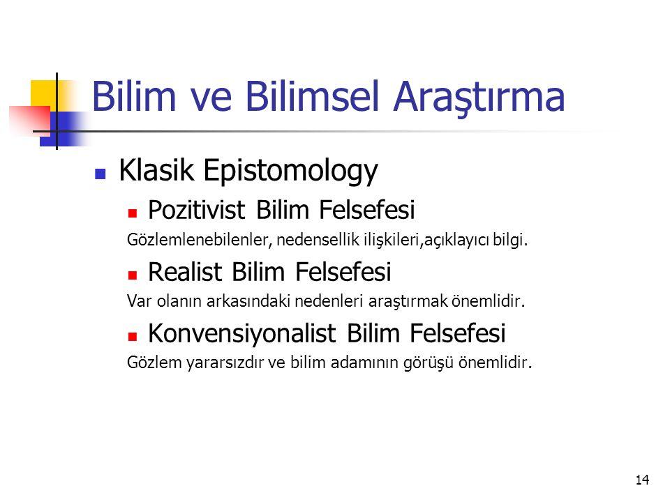 14 Bilim ve Bilimsel Araştırma Klasik Epistomology Pozitivist Bilim Felsefesi Gözlemlenebilenler, nedensellik ilişkileri,açıklayıcı bilgi. Realist Bil