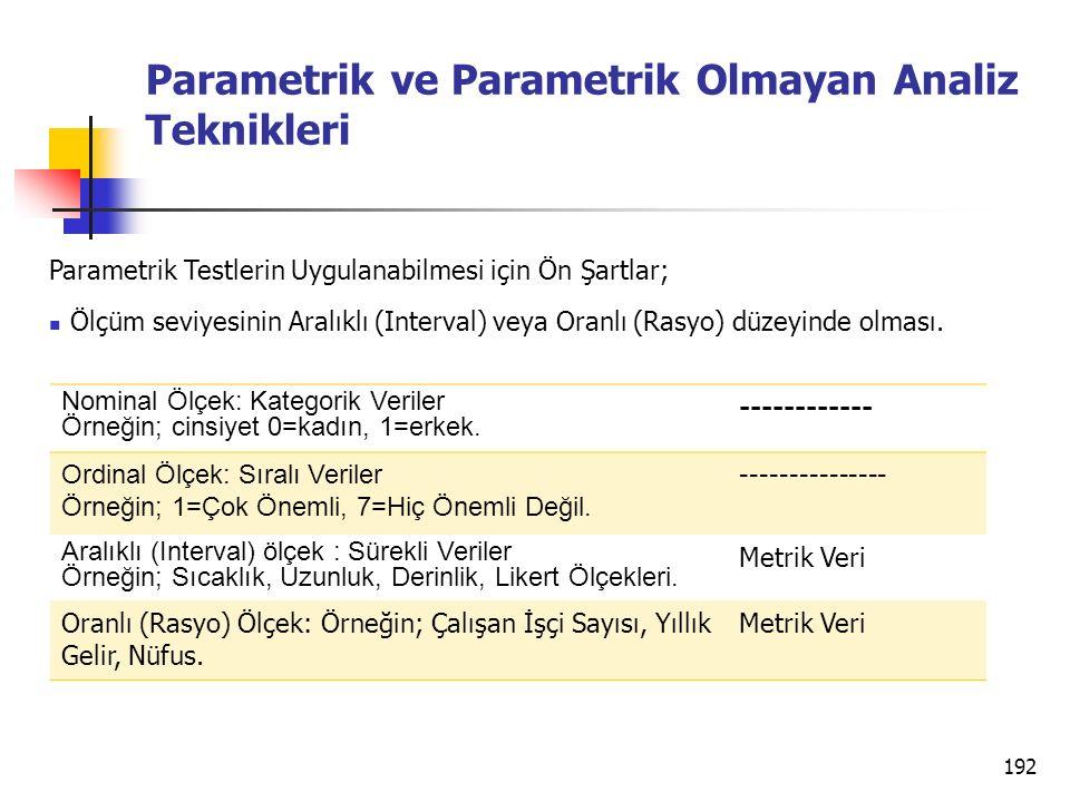 192 Parametrik ve Parametrik Olmayan Analiz Teknikleri Parametrik Testlerin Uygulanabilmesi için Ön Şartlar; Ölçüm seviyesinin Aralıklı (Interval) vey