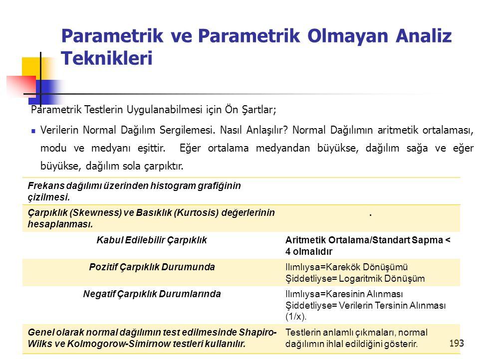 193 Parametrik ve Parametrik Olmayan Analiz Teknikleri Parametrik Testlerin Uygulanabilmesi için Ön Şartlar; Verilerin Normal Dağılım Sergilemesi.