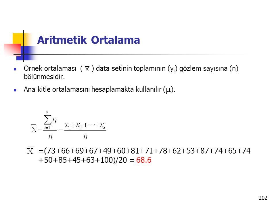 202 Aritmetik Ortalama Örnek ortalaması ( ) data setinin toplamının (y i ) gözlem sayısına (n) bölünmesidir. Ana kitle ortalamasını hesaplamakta kulla