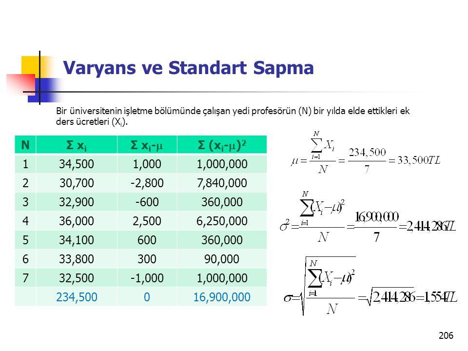 206 Varyans ve Standart Sapma Bir üniversitenin işletme bölümünde çalışan yedi profesörün (N) bir yılda elde ettikleri ek ders ücretleri (X i ). NΣ x