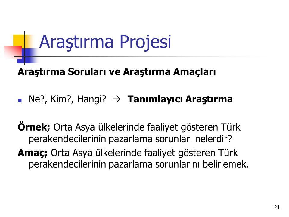 21 Araştırma Projesi Araştırma Soruları ve Araştırma Amaçları Ne?, Kim?, Hangi?  Tanımlayıcı Araştırma Örnek; Orta Asya ülkelerinde faaliyet gösteren