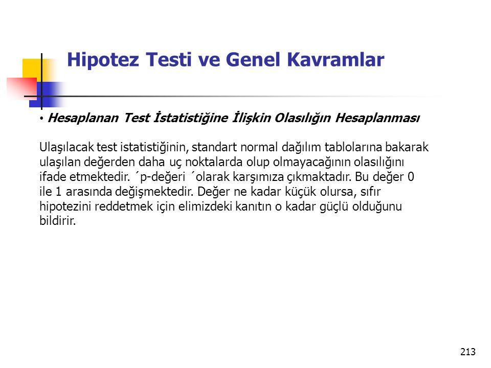 213 Hipotez Testi ve Genel Kavramlar Hesaplanan Test İstatistiğine İlişkin Olasılığın Hesaplanması Ulaşılacak test istatistiğinin, standart normal dağ