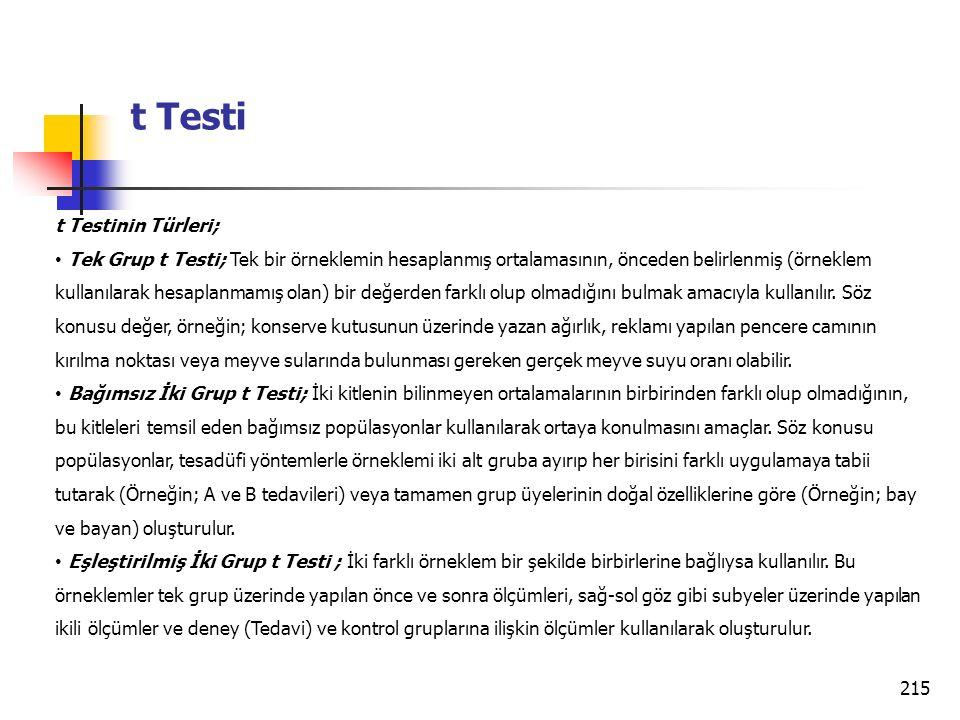 215 t Testi t Testinin Türleri; Tek Grup t Testi; Tek bir örneklemin hesaplanmış ortalamasının, önceden belirlenmiş (örneklem kullanılarak hesaplanmamış olan) bir değerden farklı olup olmadığını bulmak amacıyla kullanılır.
