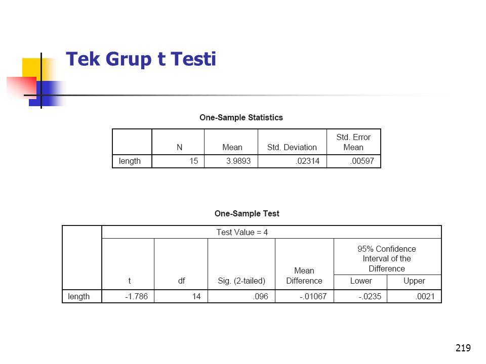 219 Tek Grup t Testi