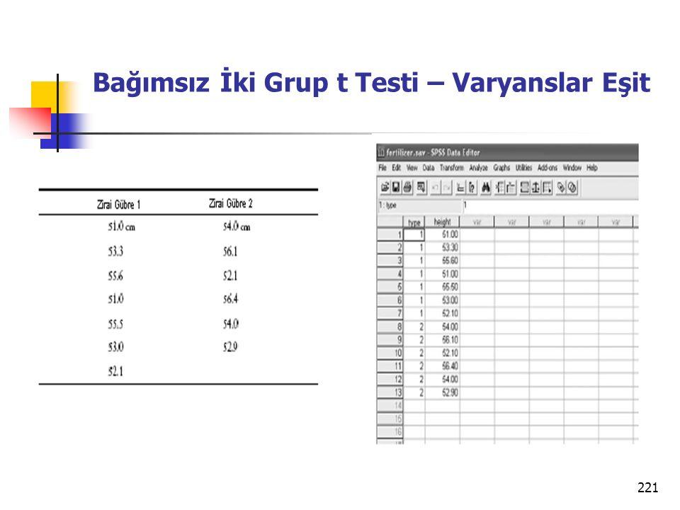 221 Bağımsız İki Grup t Testi – Varyanslar Eşit