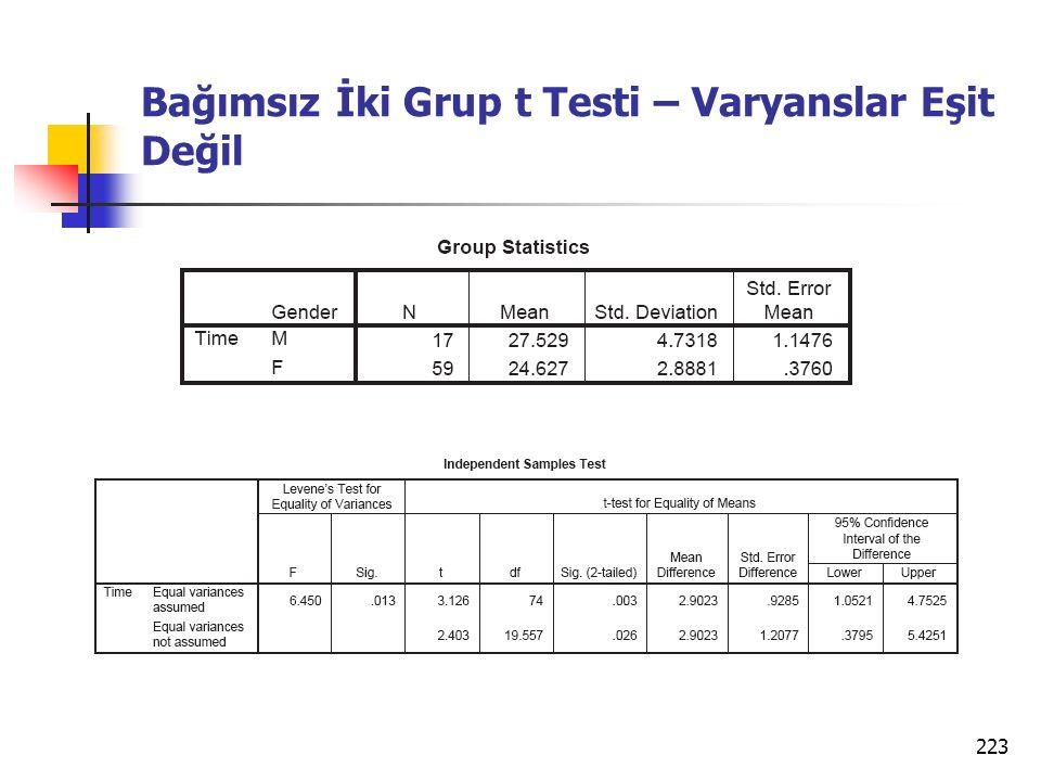 223 Bağımsız İki Grup t Testi – Varyanslar Eşit Değil