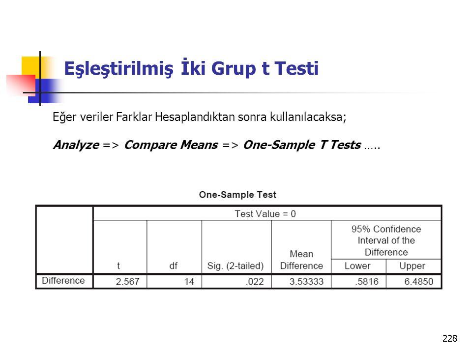 228 Eşleştirilmiş İki Grup t Testi Eğer veriler Farklar Hesaplandıktan sonra kullanılacaksa; Analyze => Compare Means => One-Sample T Tests …..