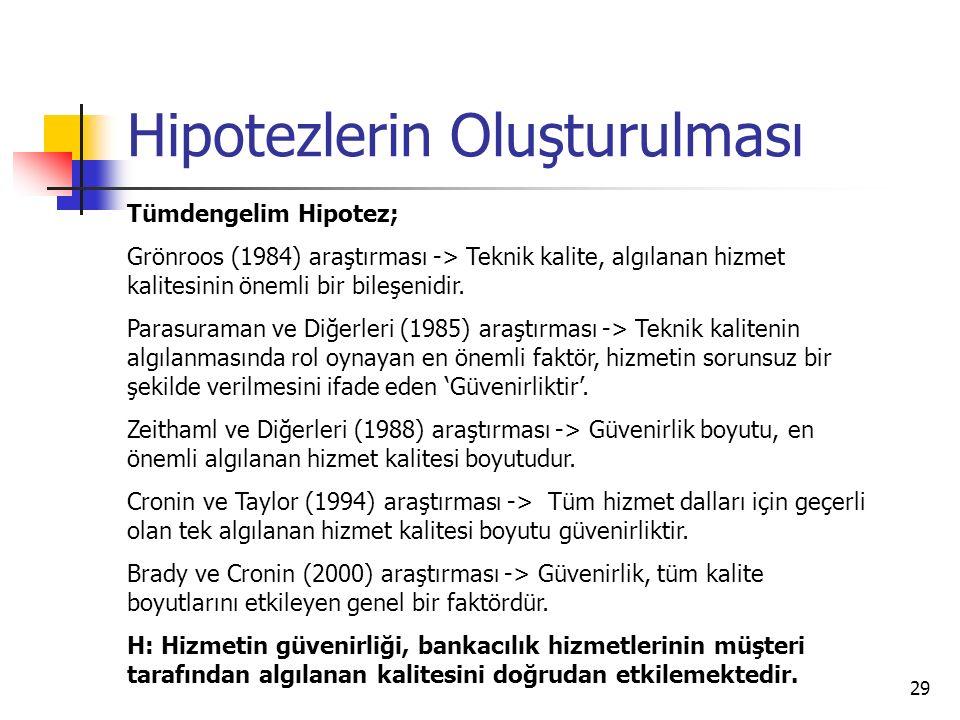 29 Hipotezlerin Oluşturulması Tümdengelim Hipotez; Grönroos (1984) araştırması -> Teknik kalite, algılanan hizmet kalitesinin önemli bir bileşenidir.