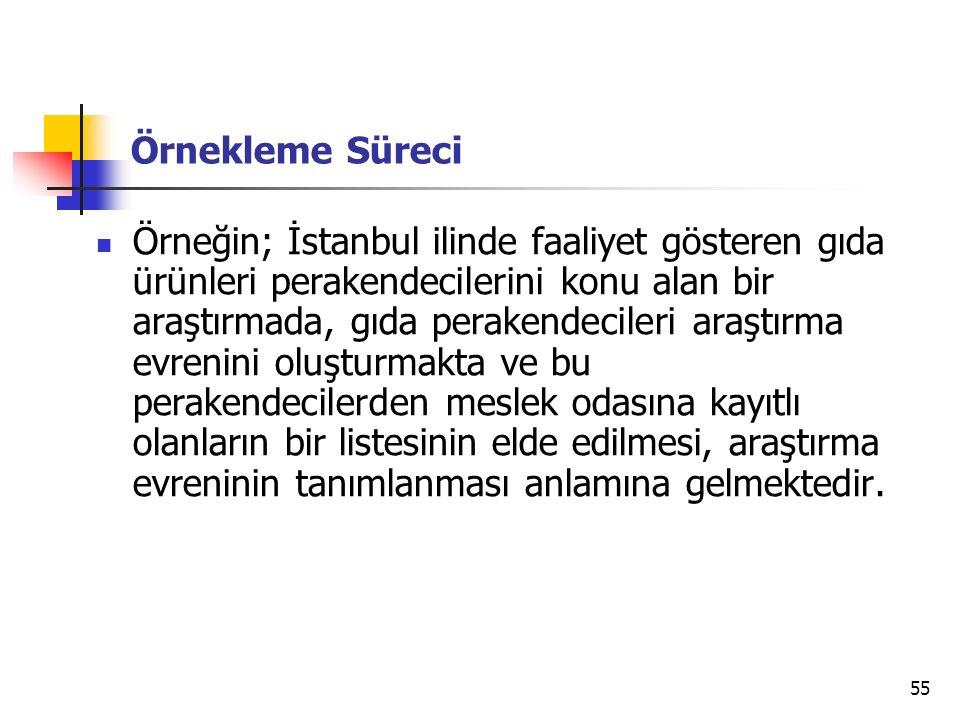 55 Örnekleme Süreci Örneğin; İstanbul ilinde faaliyet gösteren gıda ürünleri perakendecilerini konu alan bir araştırmada, gıda perakendecileri araştır