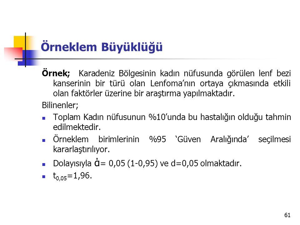 61 Örneklem Büyüklüğü Örnek; Karadeniz Bölgesinin kadın nüfusunda görülen lenf bezi kanserinin bir türü olan Lenfoma'nın ortaya çıkmasında etkili olan faktörler üzerine bir araştırma yapılmaktadır.