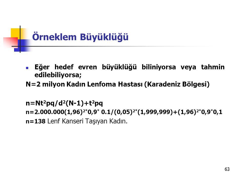 63 Örneklem Büyüklüğü Eğer hedef evren büyüklüğü biliniyorsa veya tahmin edilebiliyorsa; N=2 milyon Kadın Lenfoma Hastası (Karadeniz Bölgesi) n=Nt 2 pq/d 2 (N-1)+t 2 pq n=2.000.000(1,96) 2* 0,9 * 0.1/(0,05) 2* (1,999,999)+(1,96) 2* 0,9 * 0,1 n=138 Lenf Kanseri Taşıyan Kadın.
