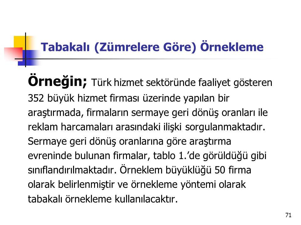 71 Tabakalı (Zümrelere Göre) Örnekleme Örneğin; Türk hizmet sektöründe faaliyet gösteren 352 büyük hizmet firması üzerinde yapılan bir araştırmada, firmaların sermaye geri dönüş oranları ile reklam harcamaları arasındaki ilişki sorgulanmaktadır.
