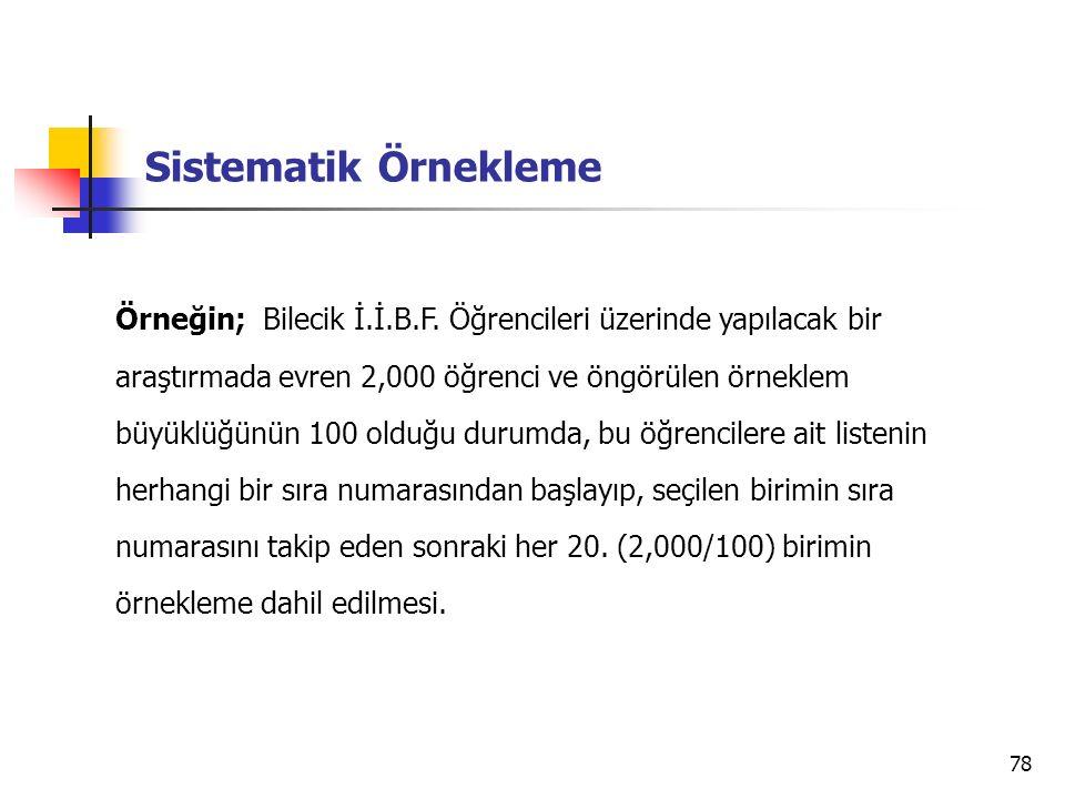 78 Sistematik Örnekleme Örneğin; Bilecik İ.İ.B.F.