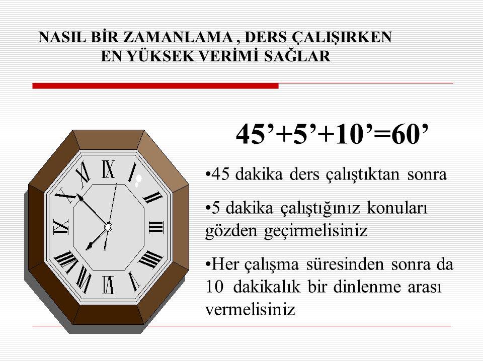 Bir günde kaç saat çalışabileceğinizi belirleyin, Günün hangi saatlerinde çalışabileceğinizi belirleyin, Çalışmak için belirlediğiniz saatler, yorgun
