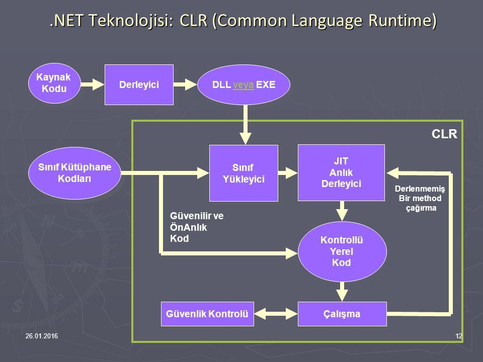 .NET: Programcı-Program Akışı 26.01.201611