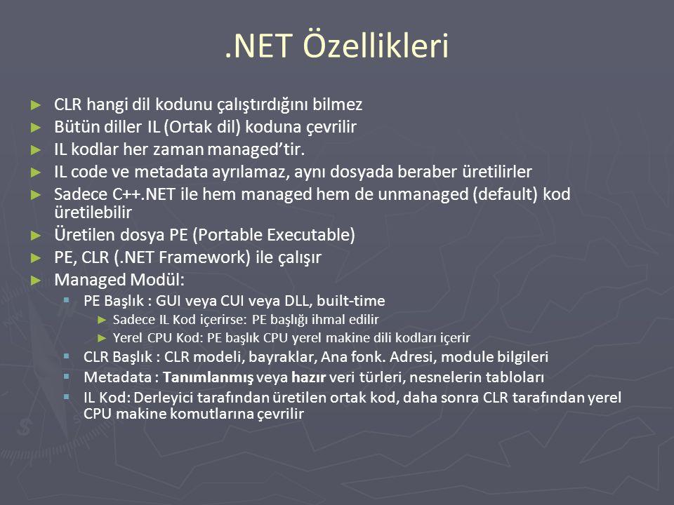 .NET Teknolojisi: CLR (Common Language Runtime) Kaynak Kodu Kaynak Kodu Derleyici DLL veya EXEveya DLL veya EXEveya Sınıf Yükleyici Sınıf Yükleyici JIT Anlık Derleyici JIT Anlık Derleyici Kontrollü Yerel Kod Kontrollü Yerel Kod Sınıf Kütüphane Kodları Sınıf Kütüphane Kodları Çalışma Güvenlik Kontrolü Güvenilir ve ÖnAnlık Kod Derlenmemiş Bir method çağırma CLR 26.01.2016 12