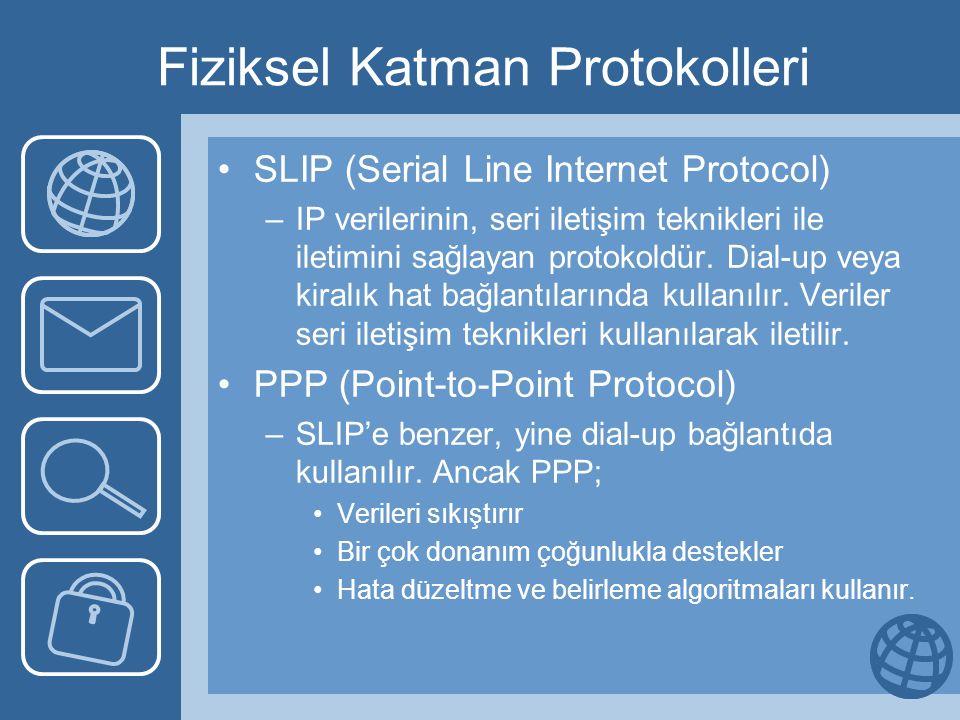 Fiziksel Katman Protokolleri SLIP (Serial Line Internet Protocol) –IP verilerinin, seri iletişim teknikleri ile iletimini sağlayan protokoldür.