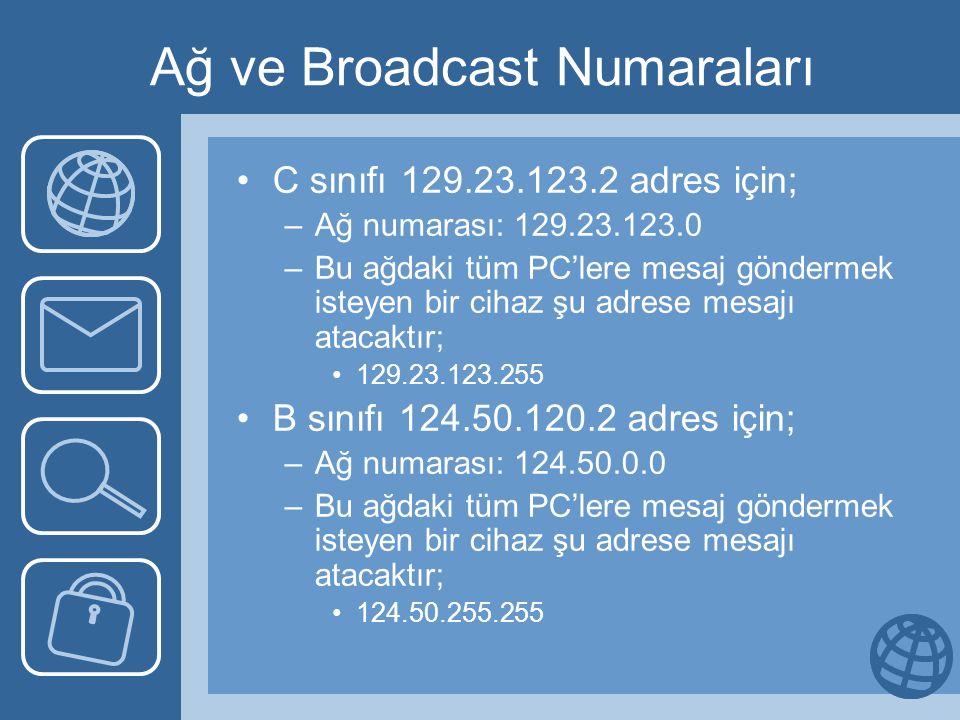 Ağ ve Broadcast Numaraları C sınıfı 129.23.123.2 adres için; –Ağ numarası: 129.23.123.0 –Bu ağdaki tüm PC'lere mesaj göndermek isteyen bir cihaz şu adrese mesajı atacaktır; 129.23.123.255 B sınıfı 124.50.120.2 adres için; –Ağ numarası: 124.50.0.0 –Bu ağdaki tüm PC'lere mesaj göndermek isteyen bir cihaz şu adrese mesajı atacaktır; 124.50.255.255