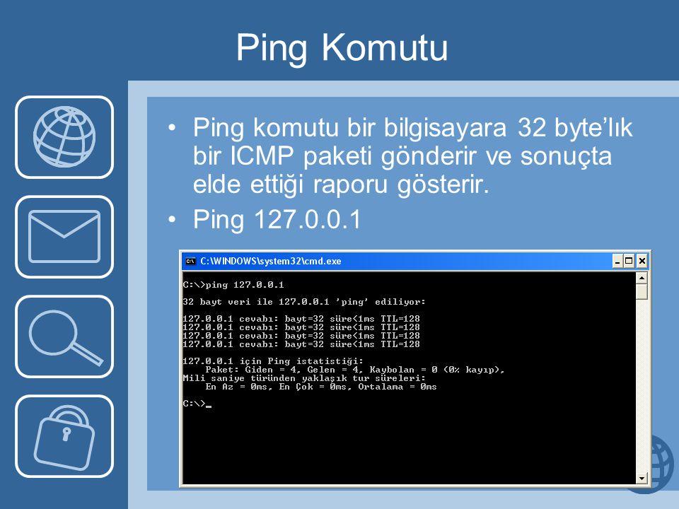 Ping Komutu Ping komutu bir bilgisayara 32 byte'lık bir ICMP paketi gönderir ve sonuçta elde ettiği raporu gösterir. Ping 127.0.0.1
