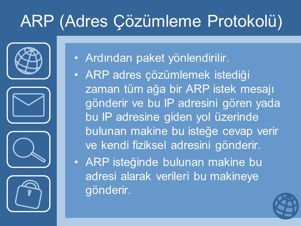 ARP (Adres Çözümleme Protokolü) Ardından paket yönlendirilir.
