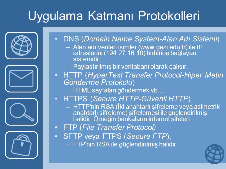 Uygulama Katmanı Protokolleri DNS (Domain Name System-Alan Adı Sistemi) –Alan adı verilen isimler (www.gazi.edu.tr) ile IP adreslerini (194.27.16.10)