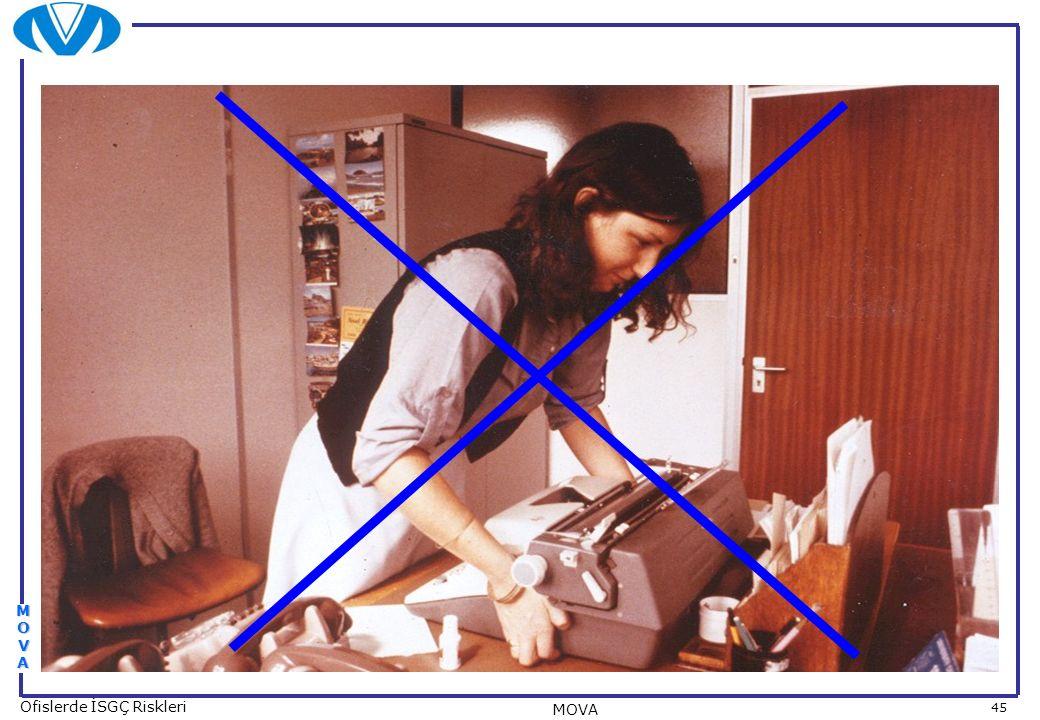 45 Ofislerde İSGÇ Riskleri MOVA MOVAMOVAMOVAMOVA