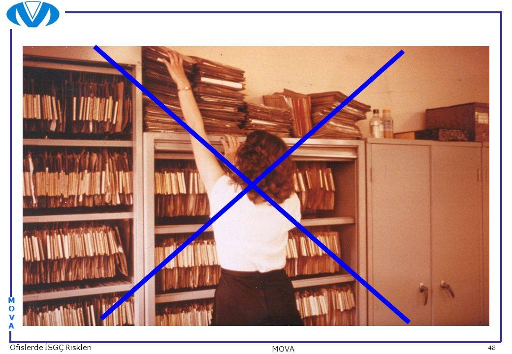 48 Ofislerde İSGÇ Riskleri MOVA MOVAMOVAMOVAMOVA