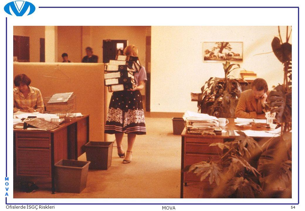 54 Ofislerde İSGÇ Riskleri MOVA MOVAMOVAMOVAMOVA