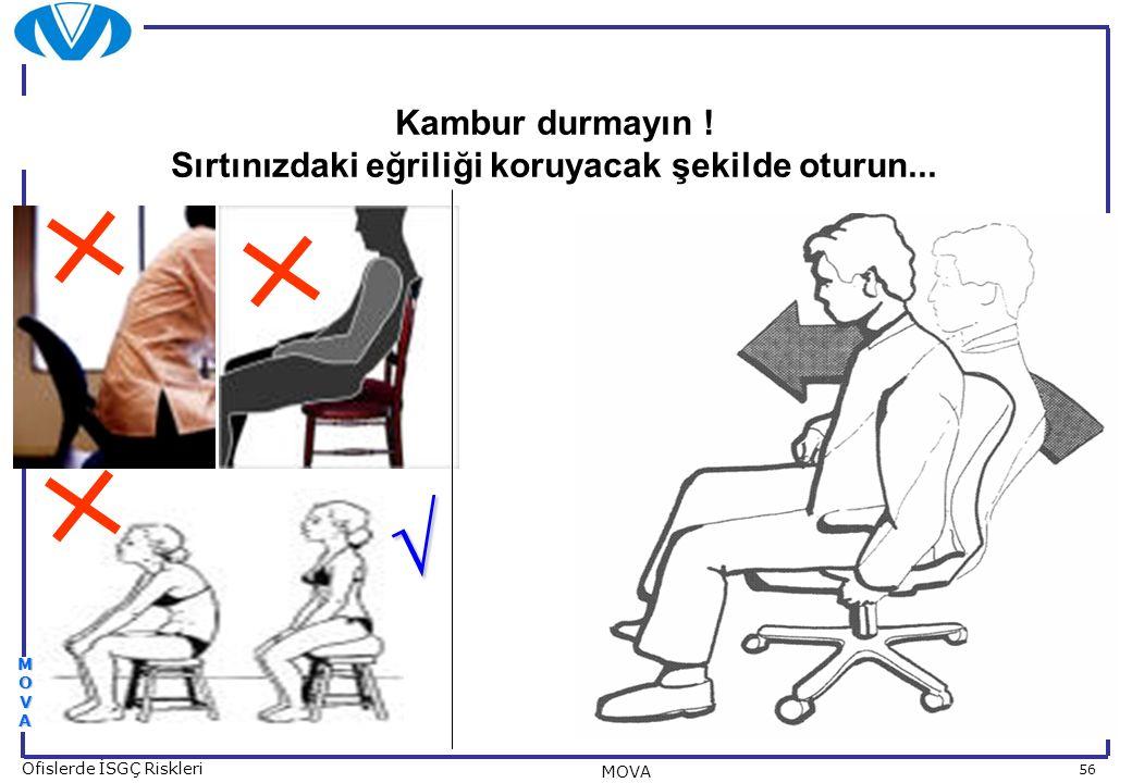 56 Ofislerde İSGÇ Riskleri MOVA MOVAMOVAMOVAMOVA Kambur durmayın ! Sırtınızdaki eğriliği koruyacak şekilde oturun... √