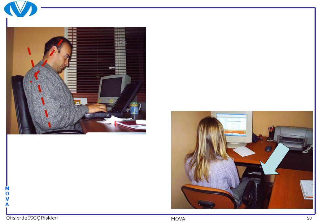 58 Ofislerde İSGÇ Riskleri MOVA MOVAMOVAMOVAMOVA