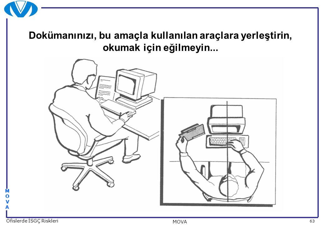 63 Ofislerde İSGÇ Riskleri MOVA MOVAMOVAMOVAMOVA Dokümanınızı, bu amaçla kullanılan araçlara yerleştirin, okumak için eğilmeyin...