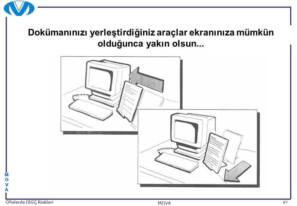 67 Ofislerde İSGÇ Riskleri MOVA MOVAMOVAMOVAMOVA Dokümanınızı yerleştirdiğiniz araçlar ekranınıza mümkün olduğunca yakın olsun...