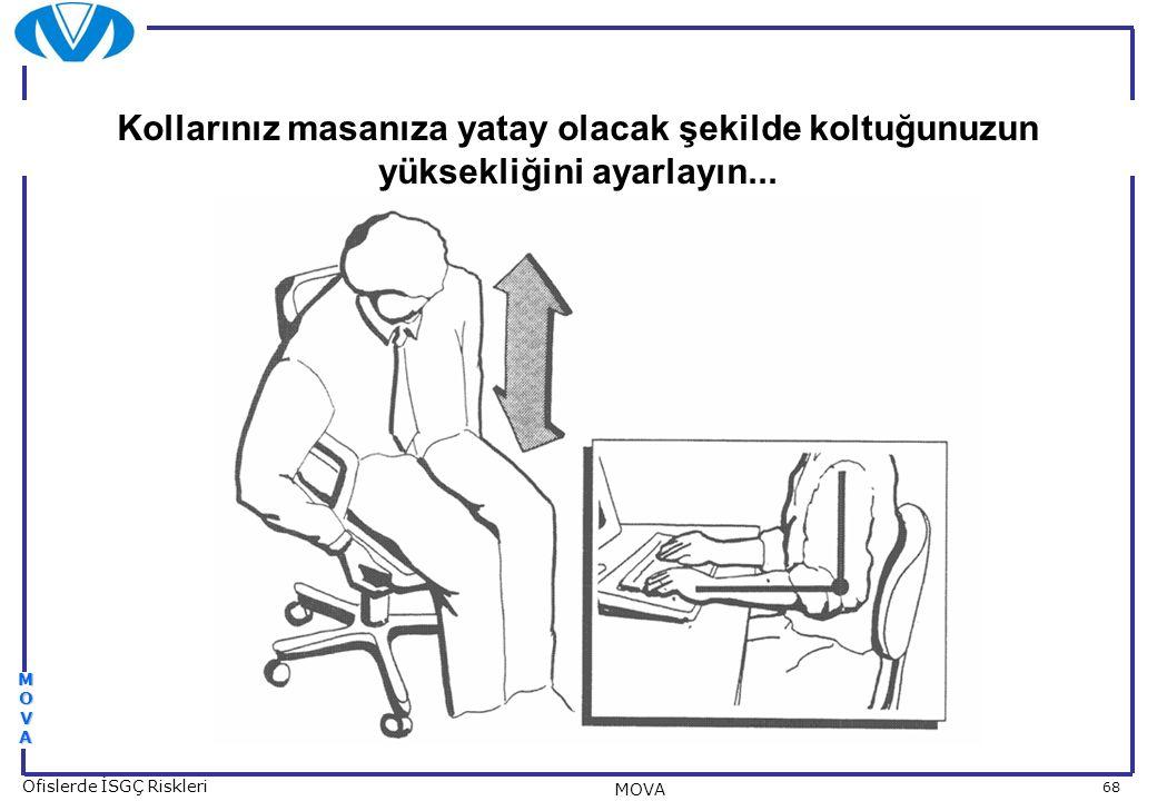 68 Ofislerde İSGÇ Riskleri MOVA MOVAMOVAMOVAMOVA Kollarınız masanıza yatay olacak şekilde koltuğunuzun yüksekliğini ayarlayın...