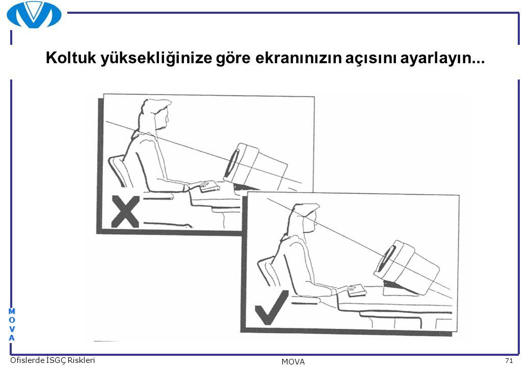 71 Ofislerde İSGÇ Riskleri MOVA MOVAMOVAMOVAMOVA Koltuk yüksekliğinize göre ekranınızın açısını ayarlayın...