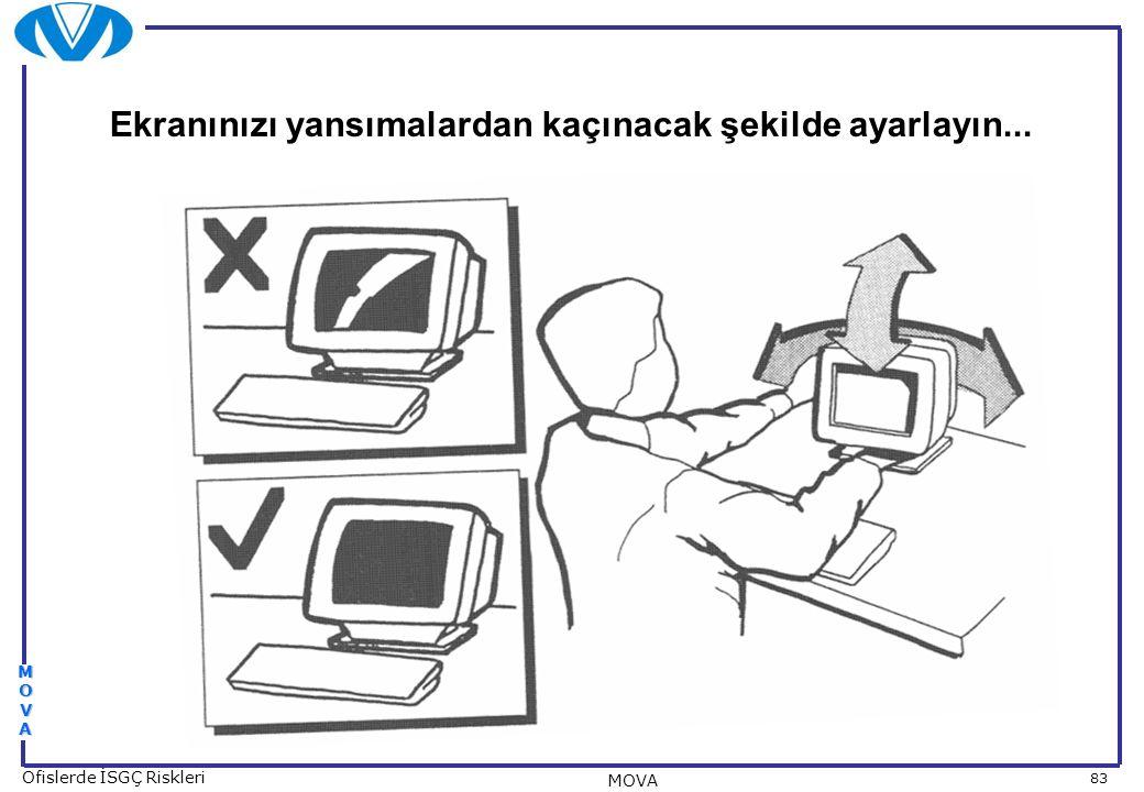 83 Ofislerde İSGÇ Riskleri MOVA MOVAMOVAMOVAMOVA Ekranınızı yansımalardan kaçınacak şekilde ayarlayın...