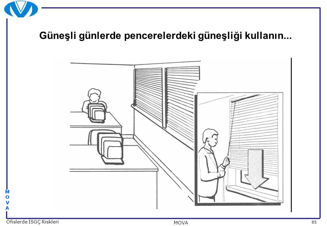 85 Ofislerde İSGÇ Riskleri MOVA MOVAMOVAMOVAMOVA Güneşli günlerde pencerelerdeki güneşliği kullanın...