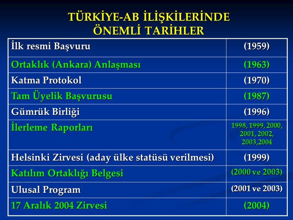 Son zamanlardaki Gelişmeler Sı ğ ınmacı krizi gündemi ile toplanan AB Liderler Zirvesi nde, Türkiye ile prensipte anlaşmaya varıldı.
