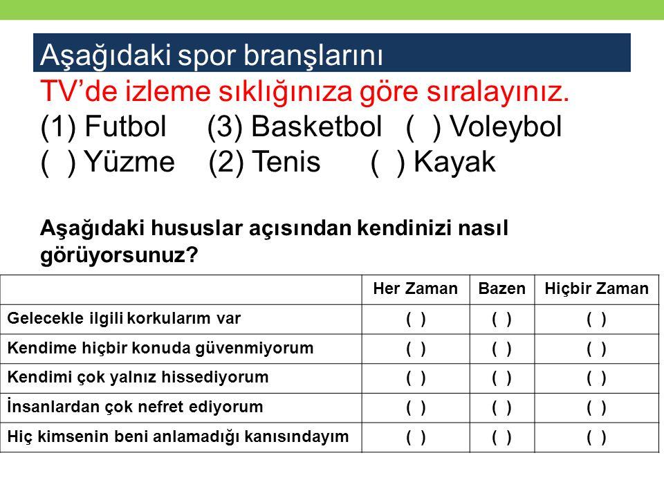 Aşağıdaki spor branşlarını TV'de izleme sıklığınıza göre sıralayınız. (1) Futbol (3) Basketbol ( ) Voleybol ( ) Yüzme (2) Tenis ( ) Kayak Aşağıdaki hu