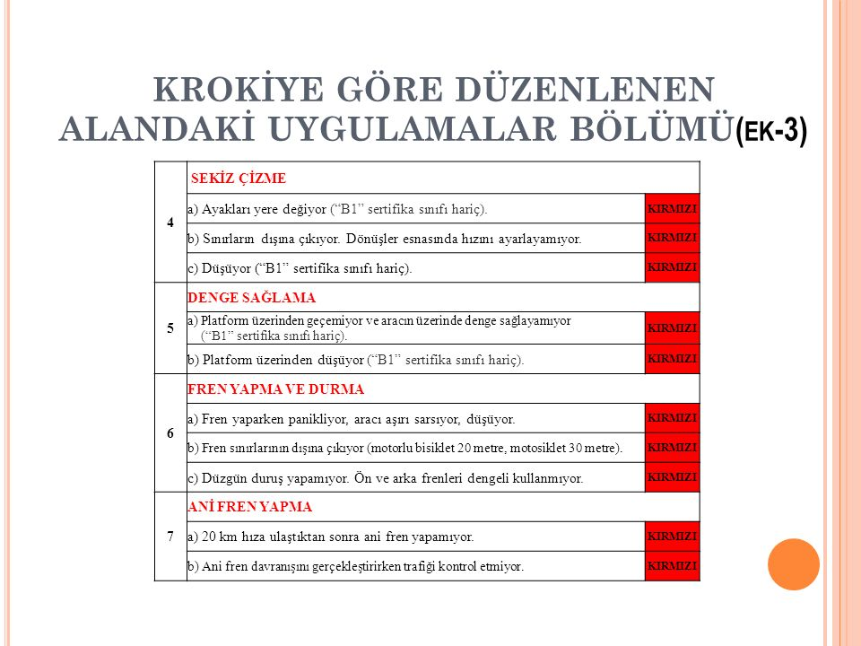 KROKİYE GÖRE DÜZENLENEN ALANDAKİ UYGULAMALAR BÖLÜMÜ ( EK -3) 4 SEKİZ ÇİZME a) Ayakları yere değiyor ( B1 sertifika sınıfı hariç).